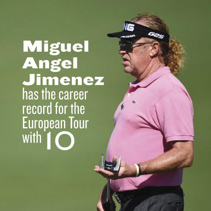 Miguel Final